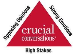 crucial triangle