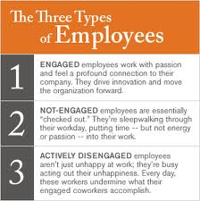 Three Types of Engagement