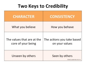 Two-Keys-to-Credibility