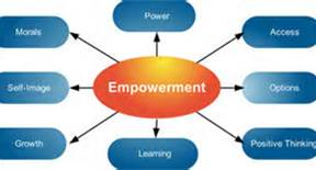 more empower