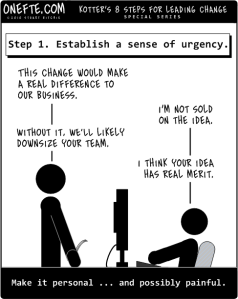 Urgent Change